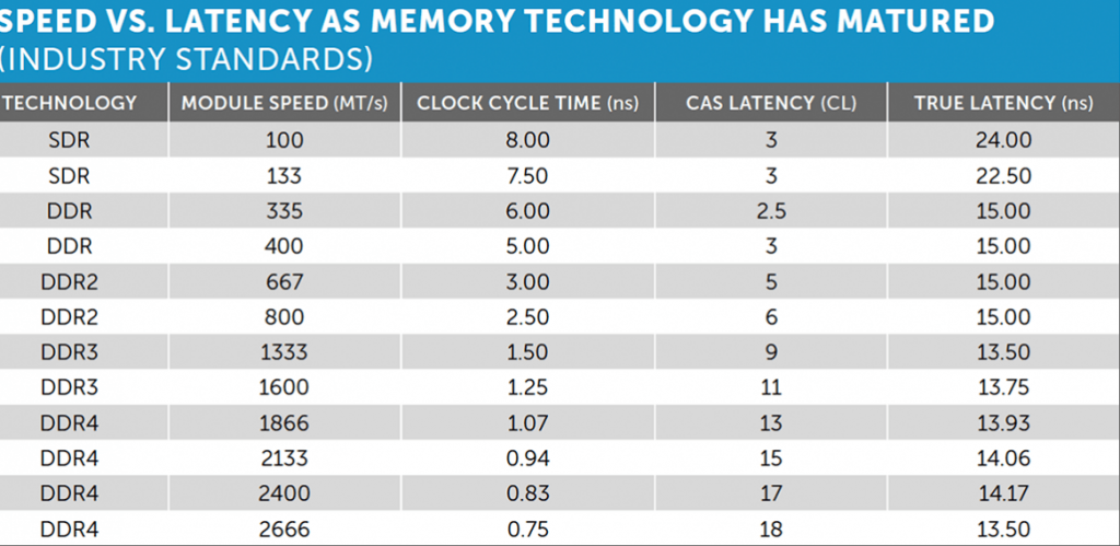 Peran Vital RAM Bagi Komputer,Kapan Kamu Bisa Ganti RAM?,Pertanyaanya, Jika Saya Tidak Melakukan Upgrade RAM Apa Konsekuensinya?,Nah, Inilah 17 Hal yang Harus Kamu Perhatikan Saat Upgrade RAM laptop/PC,Berapa RAM yang Sesuai dengan Kebutuhan Saya?,Cek Jumlah Slot Laptop/PC Kamu,DIMM atau SO-DIMM?,Cek Versi DDR RAM Kamu,Perhatikan Kecepatan Transfer atau Frekuensi,Ketahui Batas Maksimal RAM Terbaca Oleh Operating System,Maksimalkan Channel yang Ada,Ketahui Juga Jumlah RAM Maksimal yang Bisa Ditampung Komputer Kamu,Merk Bukan Segalanya, Tapi Segalanya ditentukan Oleh Merk,Pilihlah Chip dengan Bentuk Standar,Katakan Tidak Pada RAM Tanpa Kemasan,Apakah Heat Spreader Penting?,Pilih RAM dengan Angka True Latency (ns) yang Rendah,Pentingkah RGB?,Setelah Kehilangan Garansi Pastikan Mendapat Garansi Baru,Browsing Sebanyak-banyaknya perbandingan Harga RAM,Tambahan + Ketahui Juga tentang RAM Spesial dan RAM untuk GamingContents [hide],Peran Vital RAM Bagi Komputer,Kapan Kamu Bisa Ganti RAM?,Pertanyaanya, Jika Saya Tidak Melakukan Upgrade RAM Apa Konsekuensinya?,Nah, Inilah 17 Hal yang Harus Kamu Perhatikan Saat Upgrade RAM laptop/PC,Berapa RAM yang Sesuai dengan Kebutuhan Saya?,Cek Jumlah Slot Laptop/PC Kamu,DIMM atau SO-DIMM?,Cek Versi DDR RAM Kamu,Perhatikan Kecepatan Transfer atau Frekuensi,Ketahui Batas Maksimal RAM Terbaca Oleh Operating System,Maksimalkan Channel yang Ada,Ketahui Juga Jumlah RAM Maksimal yang Bisa Ditampung Komputer Kamu,Merk Bukan Segalanya, Tapi Segalanya ditentukan Oleh Merk,Pilihlah Chip dengan Bentuk Standar,Katakan Tidak Pada RAM Tanpa Kemasan,Apakah Heat Spreader Penting?,Pilih RAM dengan Angka True Latency (ns) yang Rendah,Pentingkah RGB?,Setelah Kehilangan Garansi Pastikan Mendapat Garansi Baru,Browsing Sebanyak-banyaknya perbandingan Harga RAM,Tambahan + Ketahui Juga tentang RAM Spesial dan RAM untuk Gaming,cara mengetahui ram yang cocok untuk motherboard,cara mengetahui max ram support motherboard,tips memilih ram ddr4,tips membeli ram bekas,c