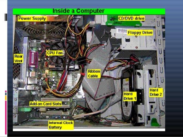 komponen cpu dan fungsinya pdf,pengertian dan fungsi komponen cpu,gambar cpu dan fungsinya,gambar cpu komputer dan fungsinya,komponen cpu dan chipsetnya,4 komponen utama cpu,cpu komputer adalah,komponen komputer,komponen cpu dan fungsinya pdf,pengertian dan fungsi komponen cpu,gambar cpu dan fungsinya,gambar cpu komputer dan fungsinya,komponen cpu dan chipsetnya,4 komponen utama cpu,cpu komputer adalah,komponen komputer,Pengertian CPU,Fungsi CPU Secara Garis Besar,Decoding,Storing,Fetching,Executing,Casing CPU,Motherboard,Processor,Kipas CPU,RAM (Random Access Memory),Hardisk (HDD),CD/DVD Room,VGA Card (Video Graphic Adapter),Sound Card,Power Supply,PCI Slot/ AGP,Heat Sink Fan ( HSF ),ROM (Read Only Memory),Southbridge dan Northbridge,Baterai CMOS,BIOS,LAN Card,Penataan Letak Komponen CPU