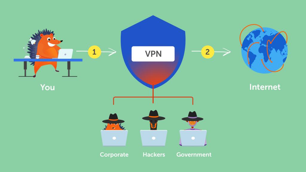Pengertian VPN,Kegunaan VPN,Manfaat VPN,Cara Membuat Akun VPN PPTP,Cara Menggunakan VPN Di PC Melalui PPTP VPN Client Windows,Cara Menggunakan VPN Di PC Windows 10,Cara Menggunakan VPN Di PC Windows 7 & 8,Cara Menggunakan VPN di PC Lewat Aplikasi Windows 10,Cara Menggunakan VPN Di PC Melalui OpenVPN,Cara Menggunakan VPN di Laptop MacBook,Cara Menggunakan VPN di Laptop dengan Aplikasi Pihak Ketiga,Cara Menggunakan VPN di PC Melalui Browser Extension (Chrome),cara Menggunakan VPN di PC dengan Browser Mozilla Firefox