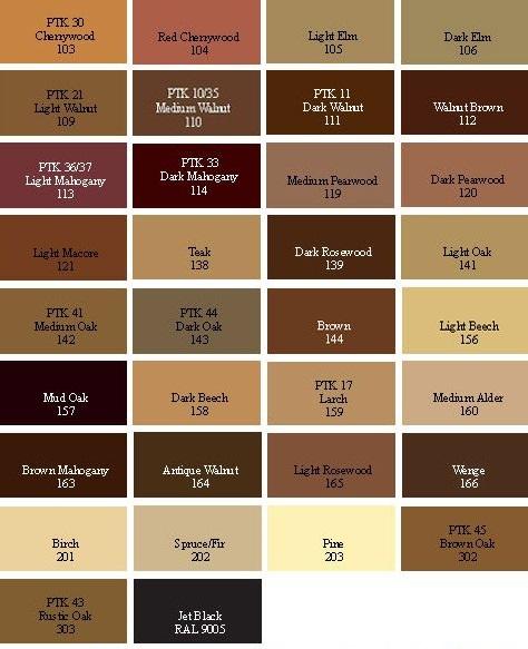 macam macam warna coklat susu,macam macam warna coklat jilbab,macam warna coklat kain,macam macam warna coklat cat tembok,macam macam warna coklat rambut,nama nama warna coklat,macam macam warna kuning,macam macam warna mocca